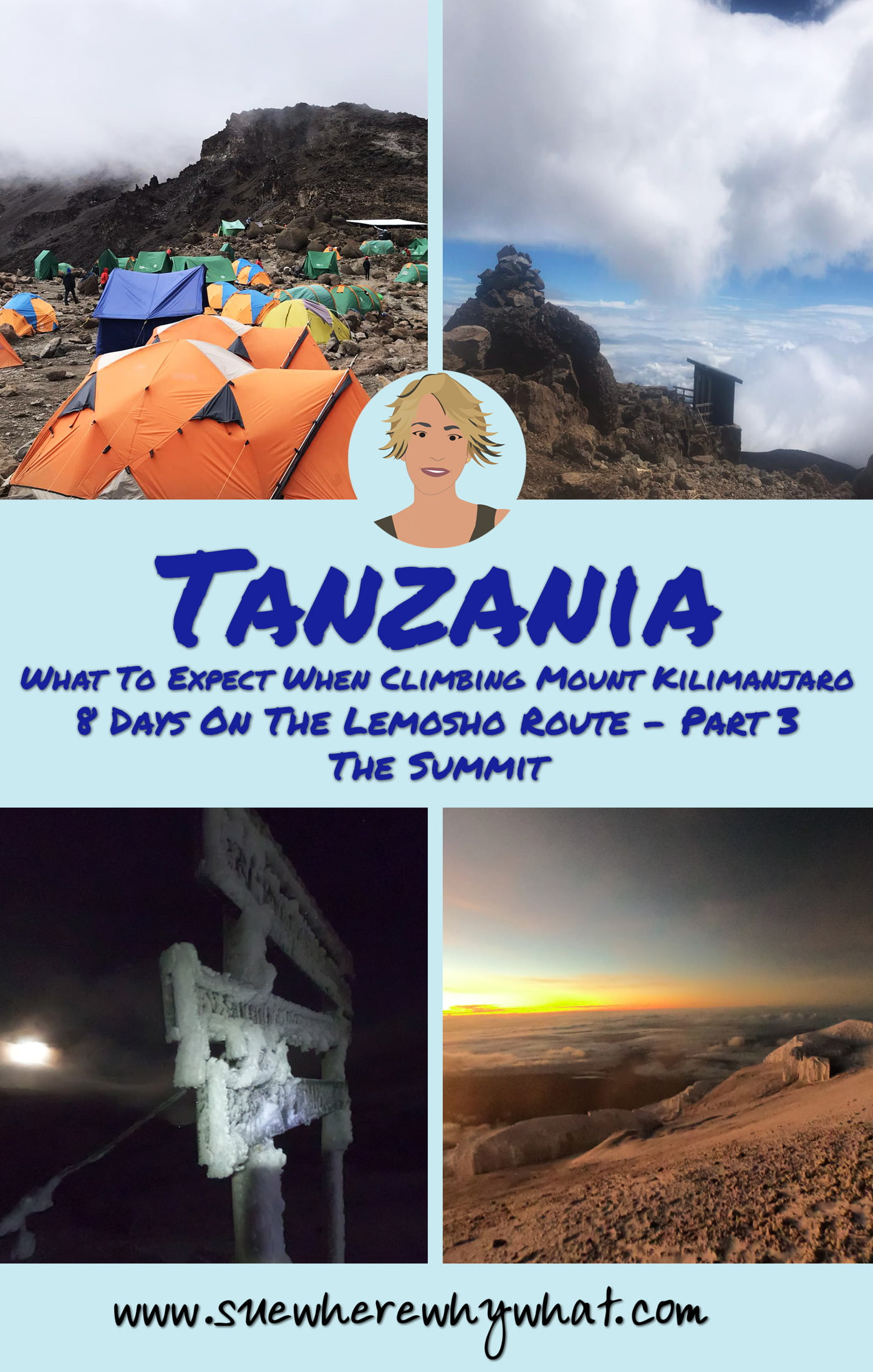 What To Expect When Climbing Mount Kilimanjaro. 8 Days on the Lemosho Route – Part 3 The Summit