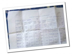 A health checklist used during the climb of Mount Kilimanjaro